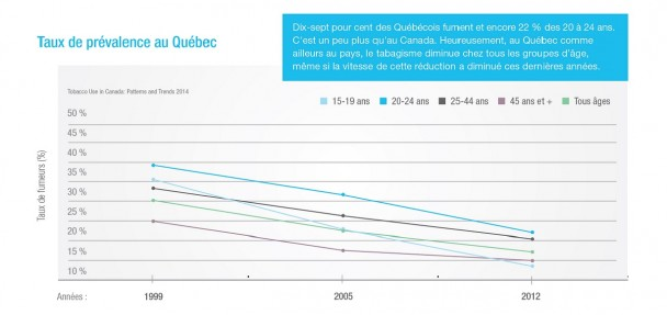 info-tabac_no101_juillet_aout2014-epr4.indd
