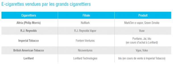 E-cigarettes vendues-w