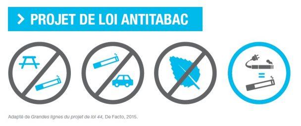 projetLoi-antitabac-w