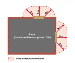 Info-Tabac 119 zone 9m