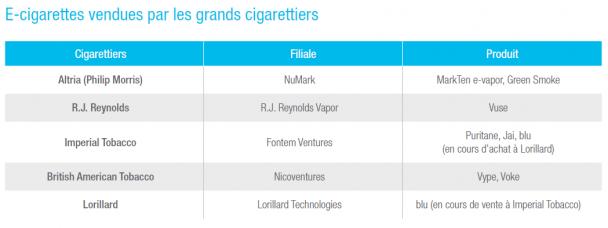 E-cigarettes vendues-w