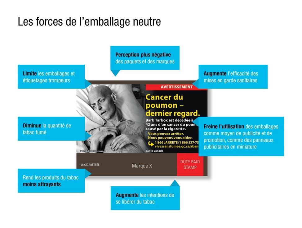 Info-tabac 114 - forces emballage neutre