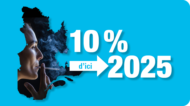 Fumeuse dans l'image de la province de Québec et statistique 10% fumeurs d'ici 2025