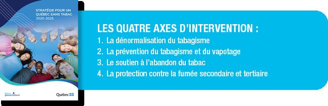 Axes d'intervention Stratégie pour un Québec sans tabac