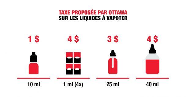 Taxe ottawa sur les liquides à vapoter